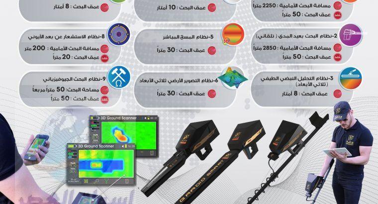 بي ار ديتكتورز دبي لاجهزة كشف الذهب والمعادن – بريميرو