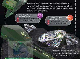 Diamond and Gemstones detector | Electra Ajax